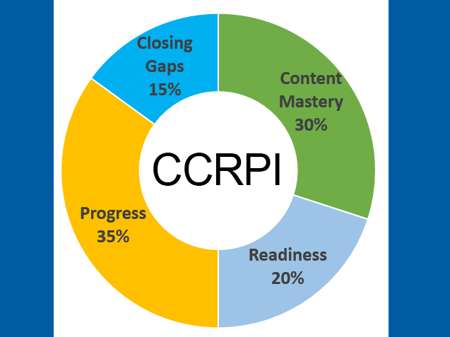 Action plans spur improvement in GCSS 2019 CCRPI scores