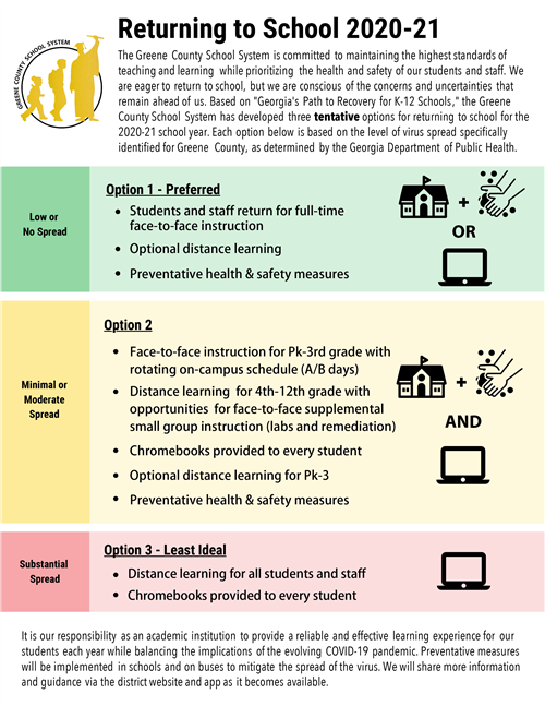 Return to School Infographic - Option 1, 2 and 3